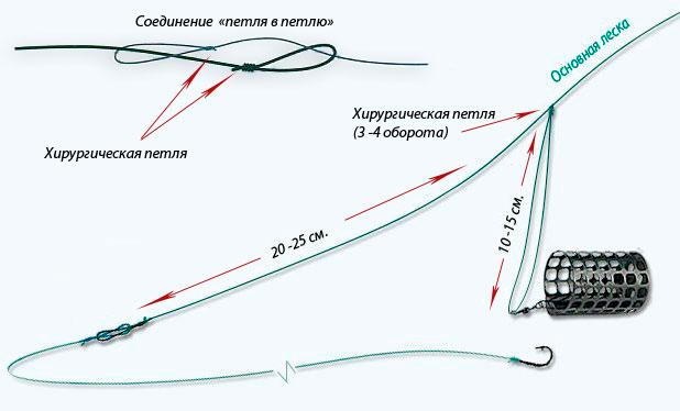 Схема монтажа патерностера